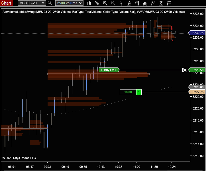 Volume Vector for NinjaTrader trade example